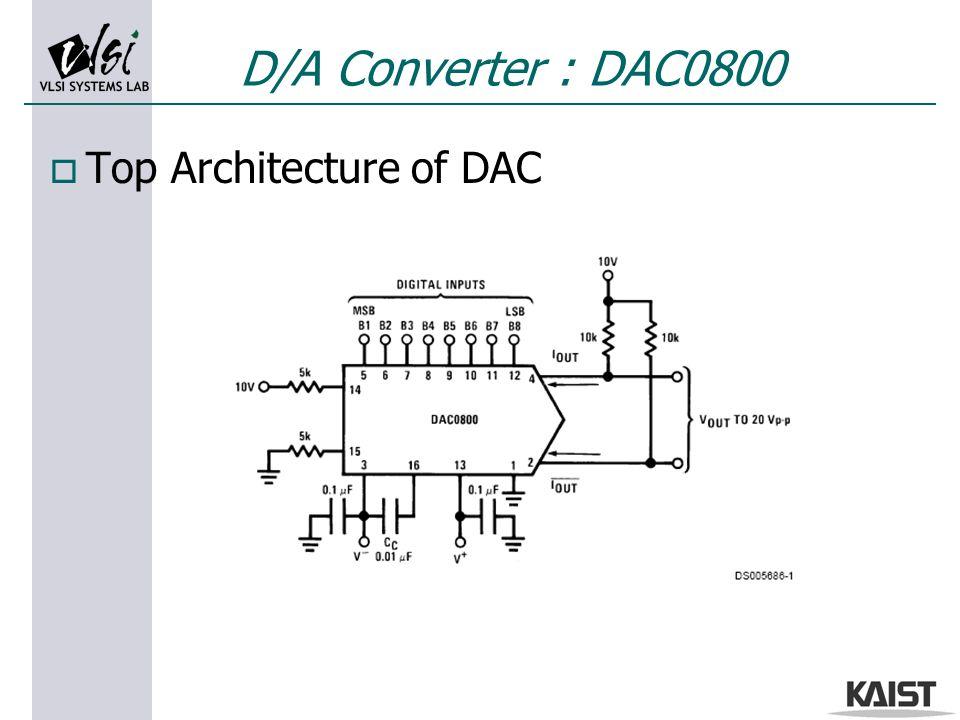 o Top Architecture of DAC D/A Converter : DAC0800