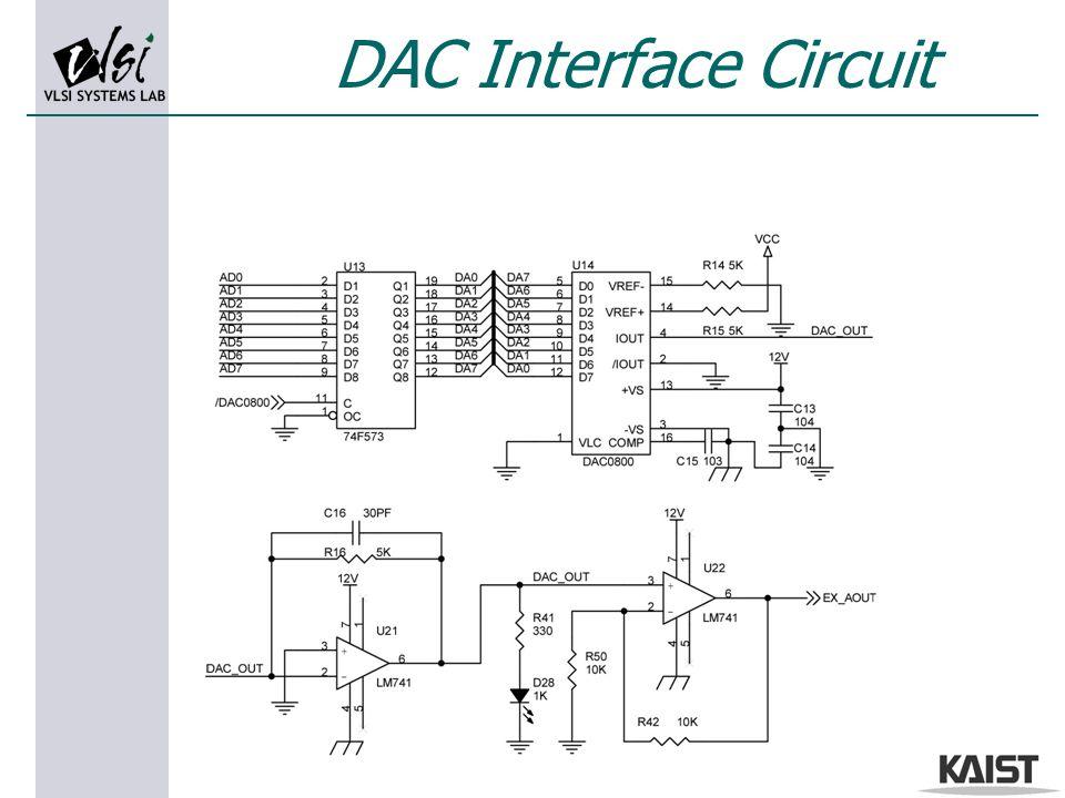 DAC Interface Circuit