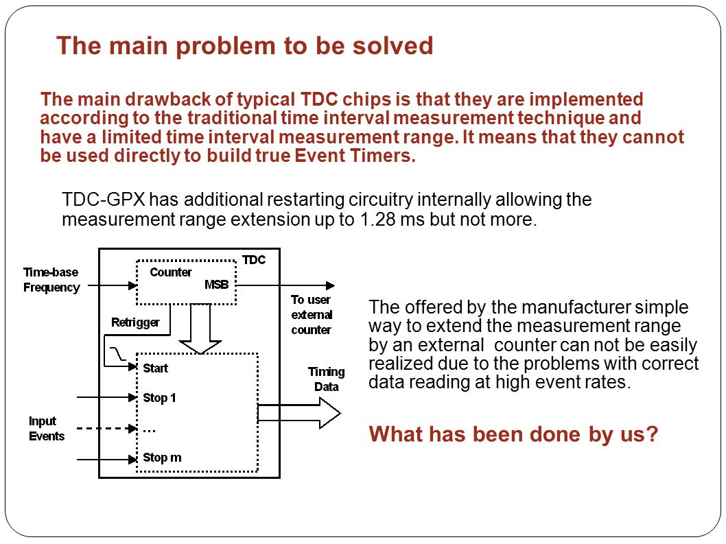 TDC-GPX has additional restarting circuitry internally allowing the measurement range extension up to 1.28 ms but not more. The main problem to be sol