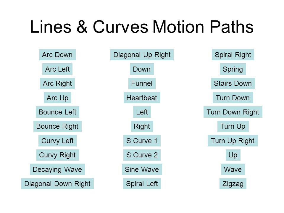 Lines & Curves Motion Paths Zigzag Wave Up Turn Up Right Turn Up Turn Down Right Turn Down Stairs Down Spring Spiral Right Spiral Left Sine Wave S Cur