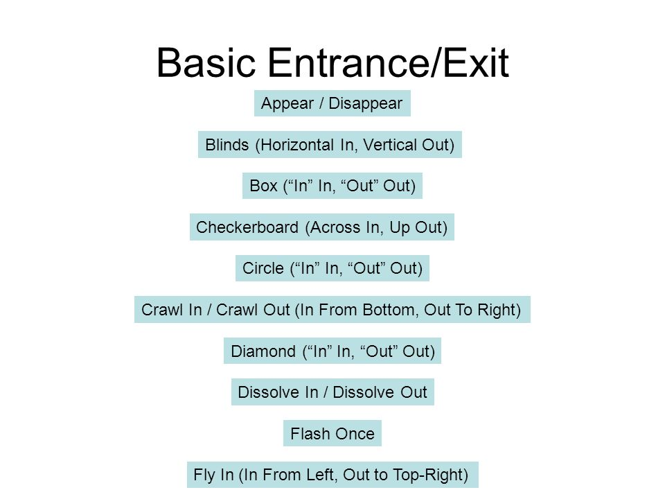 Basic Entrance/Exit (cont.) Peek In / Peek Out (In From Bottom, Out To Top) Plus ( In In, Out Out) Random Bars (Horizontal In, Vertical Out) Random Effects Split ( Horizontal In In, Vertical In Out) Strips ( Left Down In, Right Up Out) Wedge Wheel (4 Spokes In, 8 Spokes Out) Wipe (In From Bottom, Out To Left)