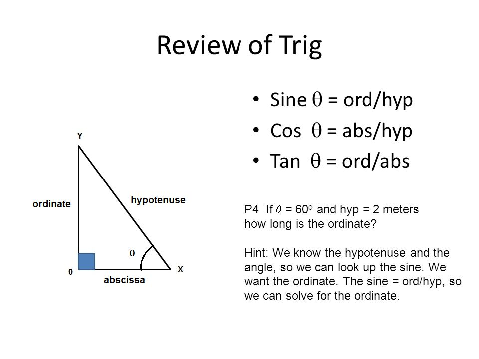 Review of Trig Sine  = ord/hyp Cos  = abs/hyp Tan  = ord/abs P4 If  = 60 o and hyp = 2 meters how long is the ordinate.