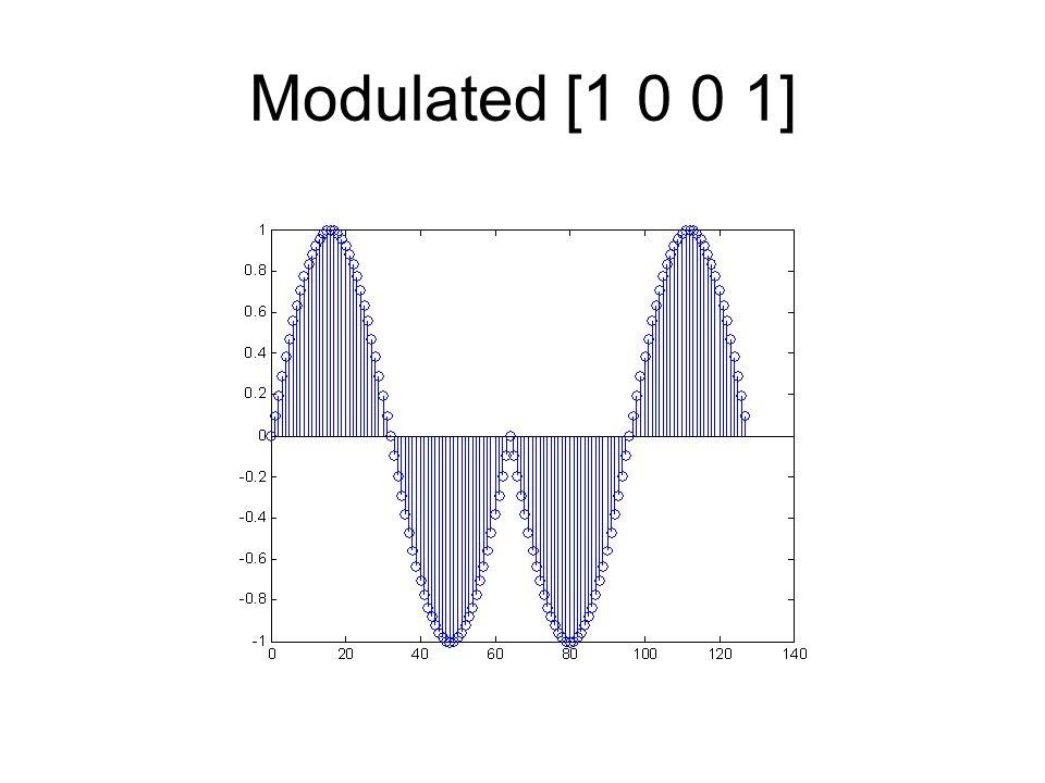 Modulated [1 0 0 1]
