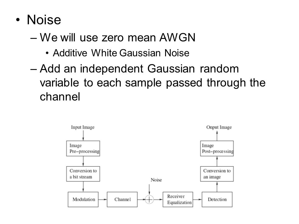 Noise –We will use zero mean AWGN Additive White Gaussian Noise –Add an independent Gaussian random variable to each sample passed through the channel