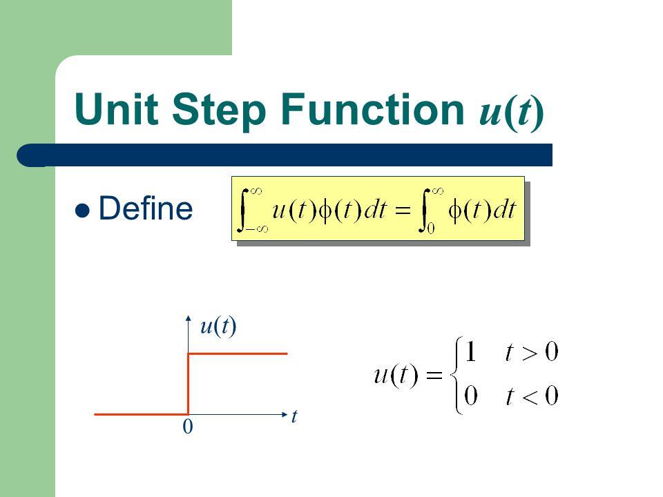 Unit Step Function u(t) Define 0 t u(t)u(t)