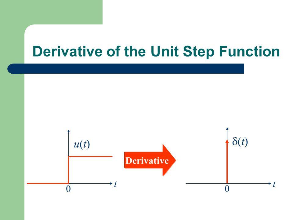 Derivative of the Unit Step Function 0 t u(t)u(t) Derivative 0 t (t)(t)