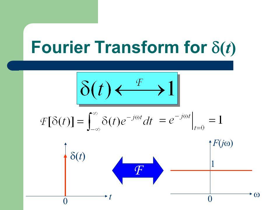 Fourier Transform for  (t) 0 t (t)(t) 0  1 F(j)F(j) F