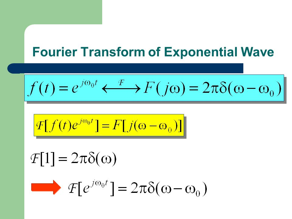 Fourier Transform of Exponential Wave