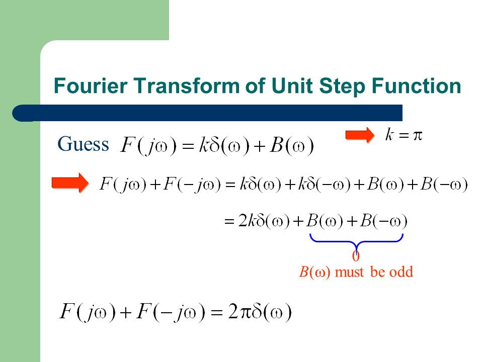 Fourier Transform of Unit Step Function Guess 0 B (  ) must be odd