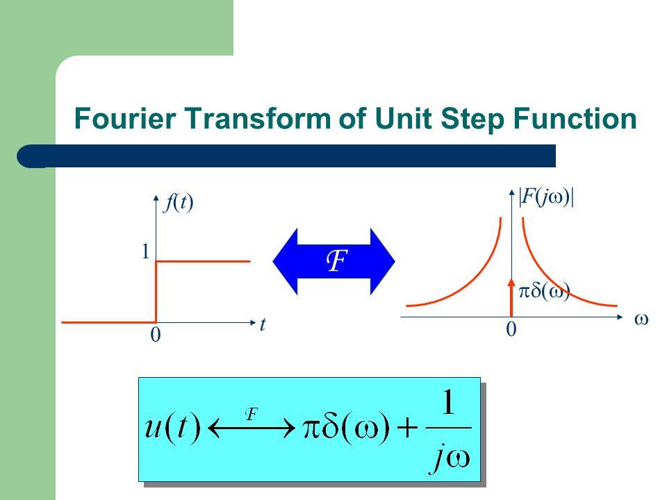 Fourier Transform of Unit Step Function F  (  ) 0  |F(j  )| 0 t 1 f(t)f(t)