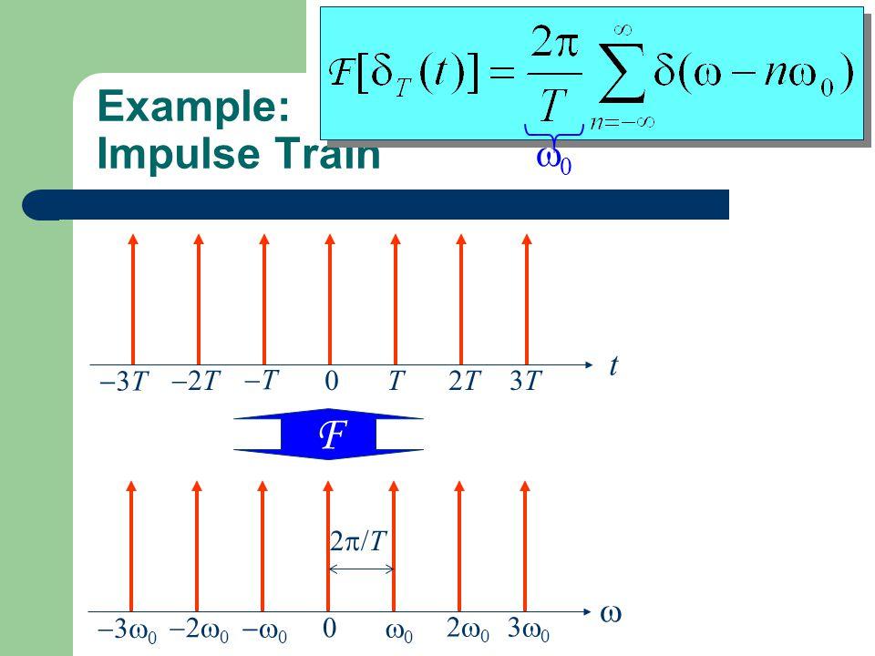 Example: Impulse Train 0 t T2T2T3T3T TT 2T2T 3T3T 00 0  00 2020 3030  0 2020 3030 2/T2/T F
