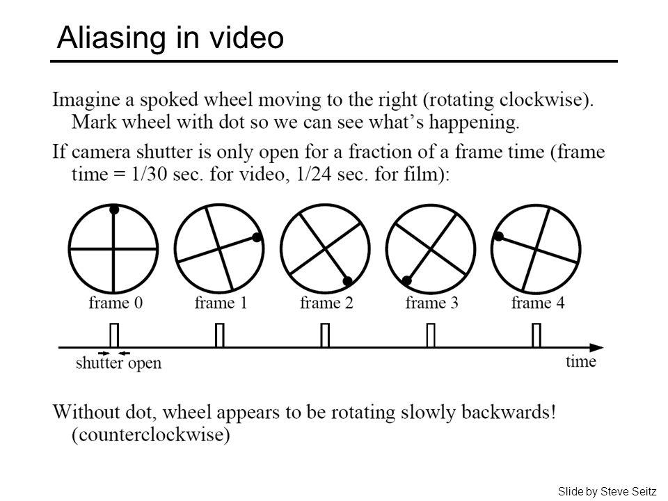 Aliasing in video Slide by Steve Seitz