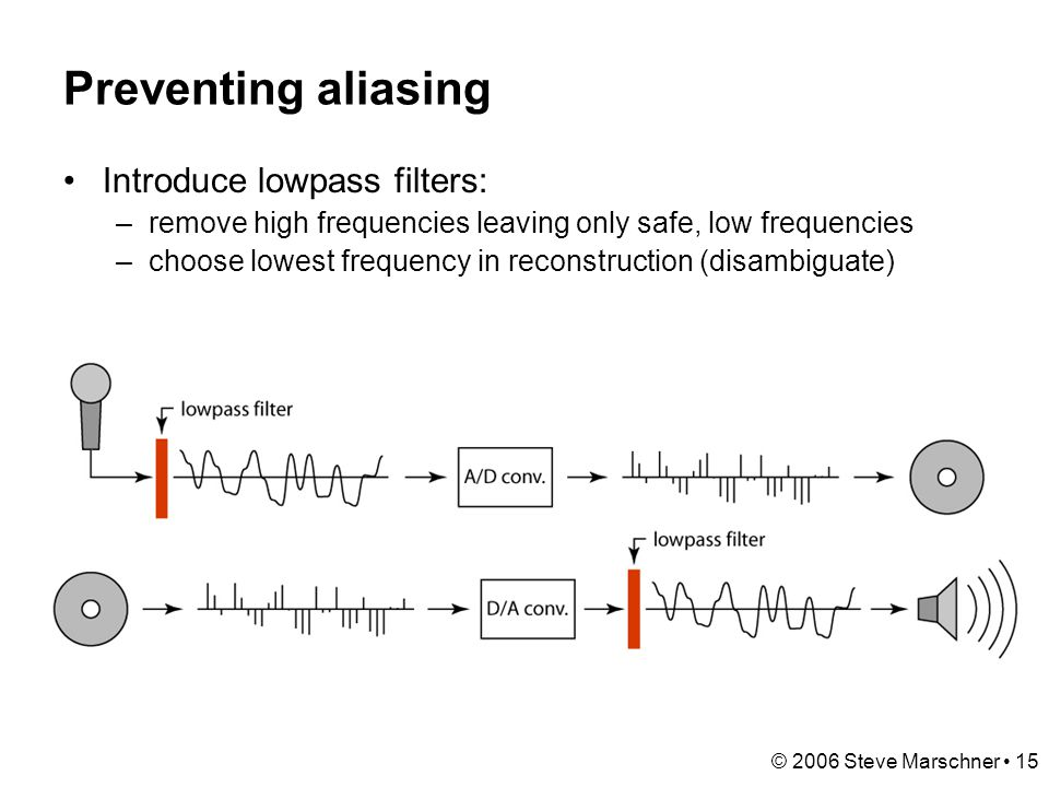 © 2006 Steve Marschner 15 Preventing aliasing Introduce lowpass filters: –remove high frequencies leaving only safe, low frequencies –choose lowest frequency in reconstruction (disambiguate)