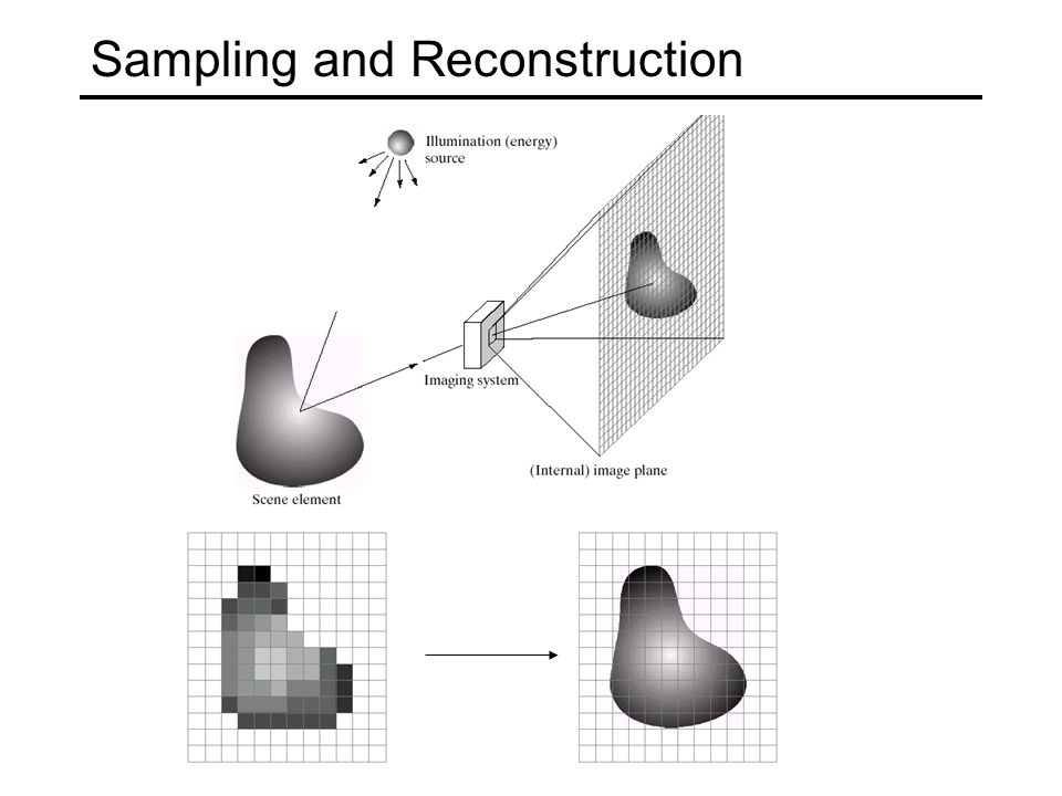 © 2006 Steve Marschner 43 Resampling Reconstruction creates a continuous function –forget its origins, go ahead and sample it