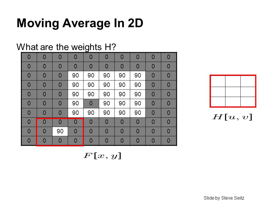 © 2006 Steve Marschner 20 Moving Average In 2D What are the weights H.