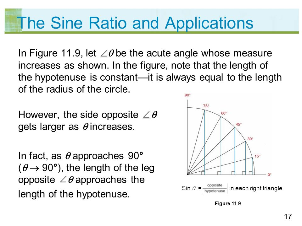 17 In Figure 11.9, let  be the acute angle whose measure increases as shown.