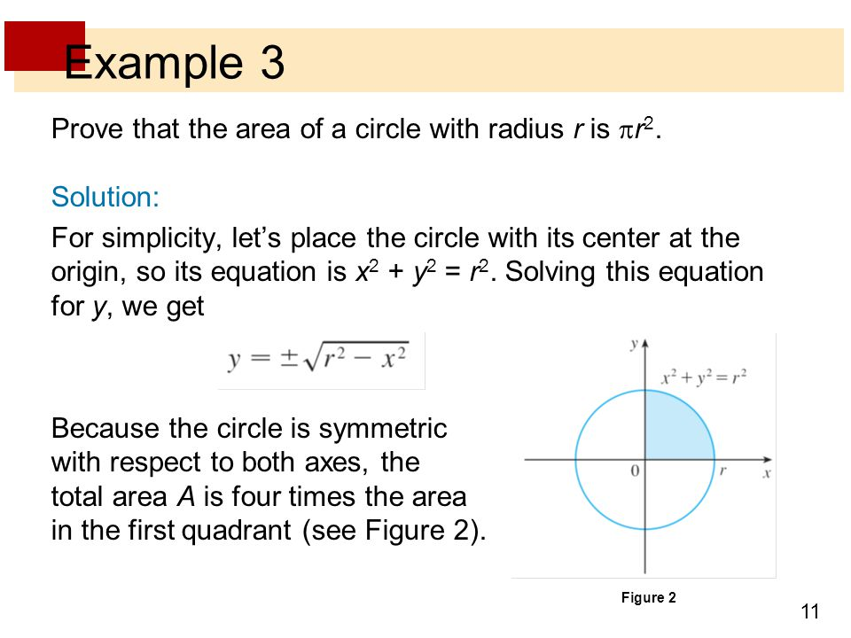 11 Example 3 Prove that the area of a circle with radius r is  r 2.