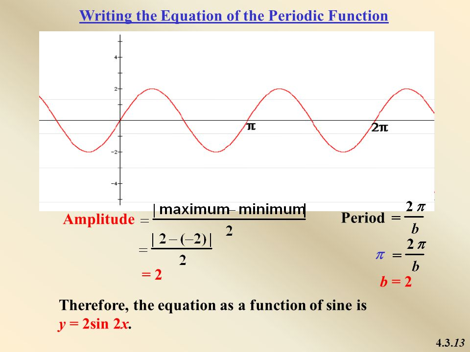 4.3.14 Writing the Equation of the Periodic Function Amplitude Period = 3 4  b = 0.5 Therefore, the equation as a function of cosine is y = 3cos 0.5x.