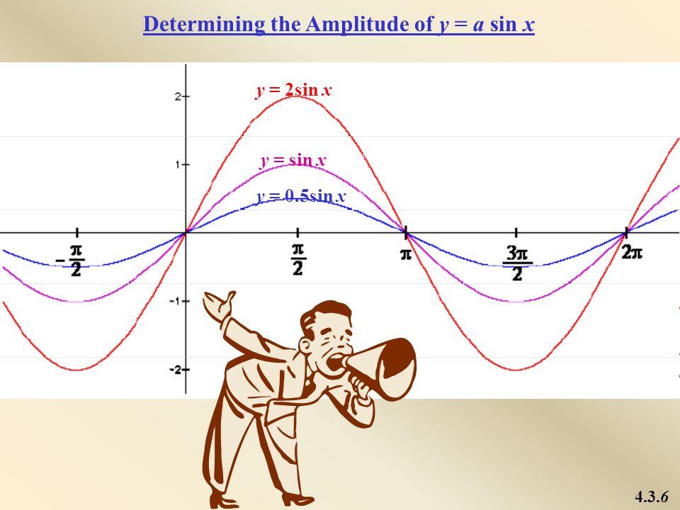 Determining the Amplitude of y = a sin x Graph y = 2sin x and y = 0.5sin x. y = sin x y = 2sin x y = sin x y = 0.5sin x 4.3.6