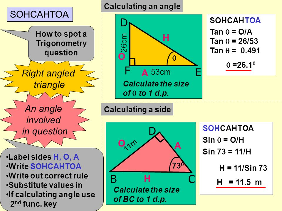 Pythagoras Questions Look out for the following Pythagoras questions in disguise: y x x x Find the distance between 2 co-ords Finding lengths in isosc