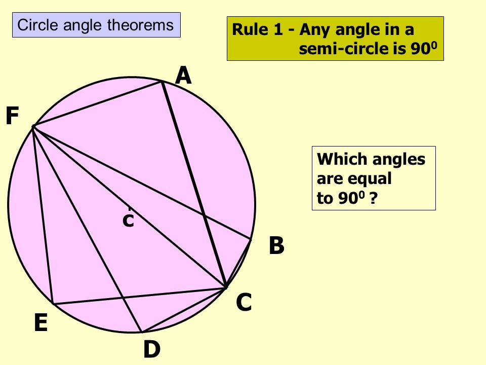 Redraw triangles if they are cluttered with information or they are in a 3D diagram Right angled triangles can be easily found in squares, rectangles