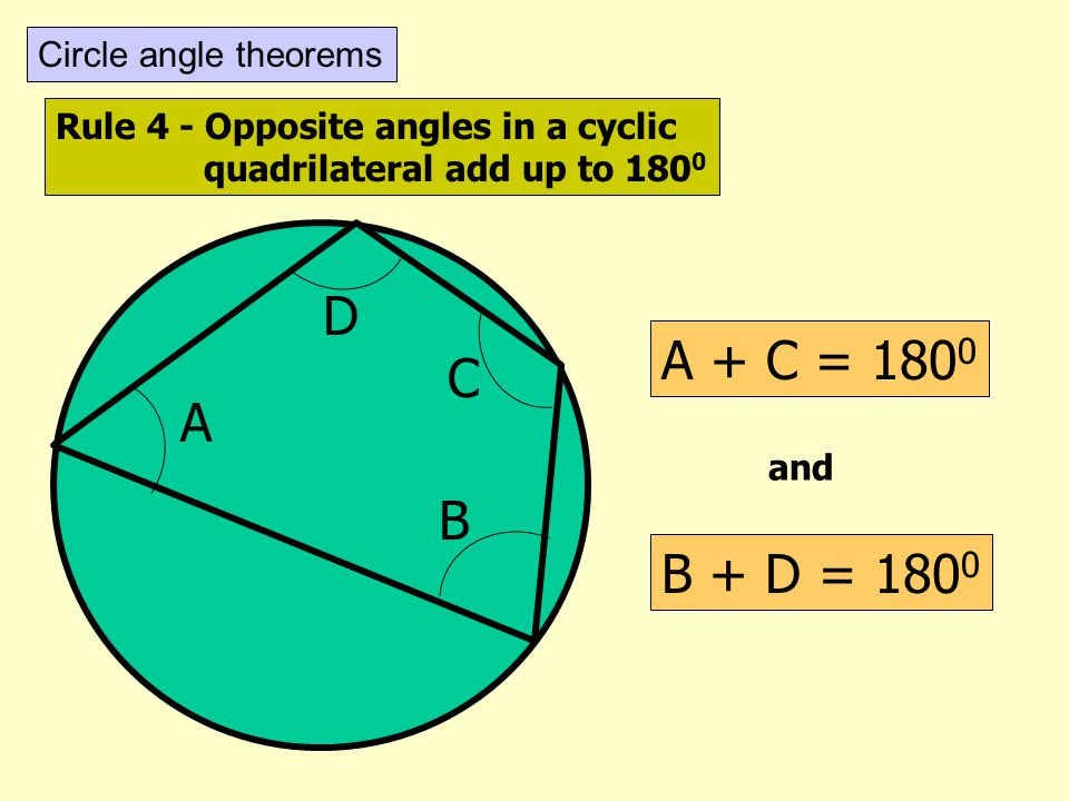 Circle angle theorems An arrowheadA little fish Look out for the angle at the centre being part of a isosceles triangle A mini quadrilateral Three rad