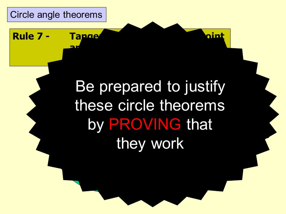 Circle angle theorems Rule 6 - The angle between the tangent and chord is equal to any angle in the alternate segment Which angles are equal here?