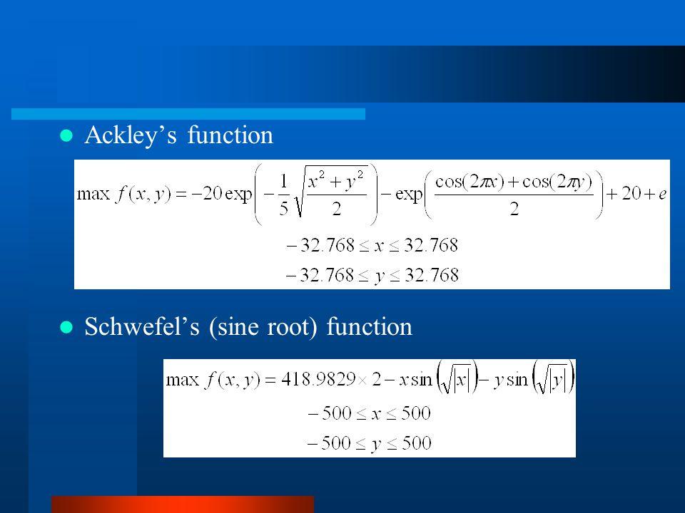 Ackley's function Schwefel's (sine root) function