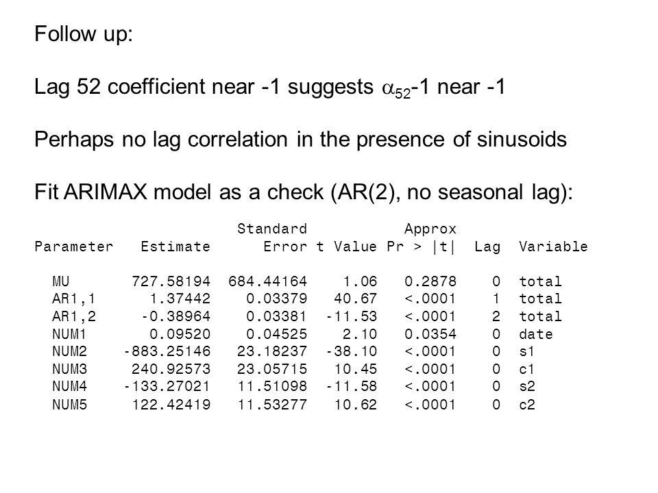 The REG Procedure Dependent Variable: Diff Sum of Mean Source DF Squares Square F Value Pr > F Model 3 718362 239454 231.53 <.0001 Error 679 702233 10