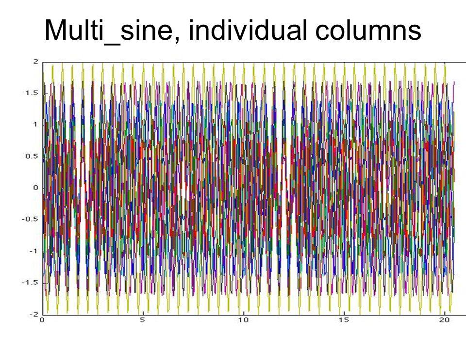 Multi_sine, individual columns