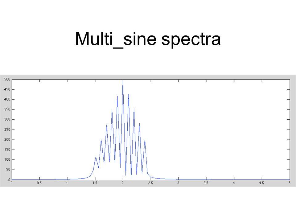 Multi_sine spectra