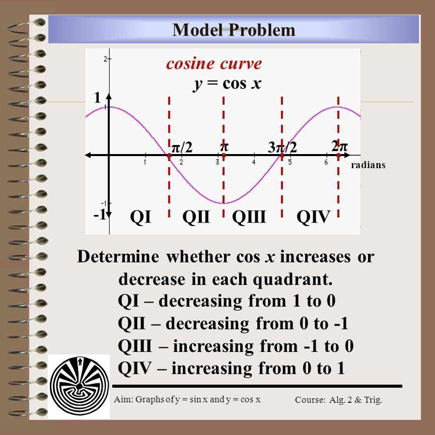 Aim: Graphs of y = sin x and y = cos x Course: Alg.