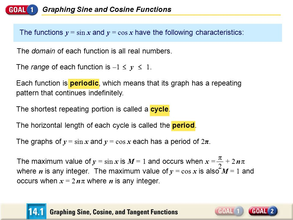 Graphing Sine and Cosine Functions The domain of each function is all real numbers. The range of each function is –1  y  1. Each function is periodi