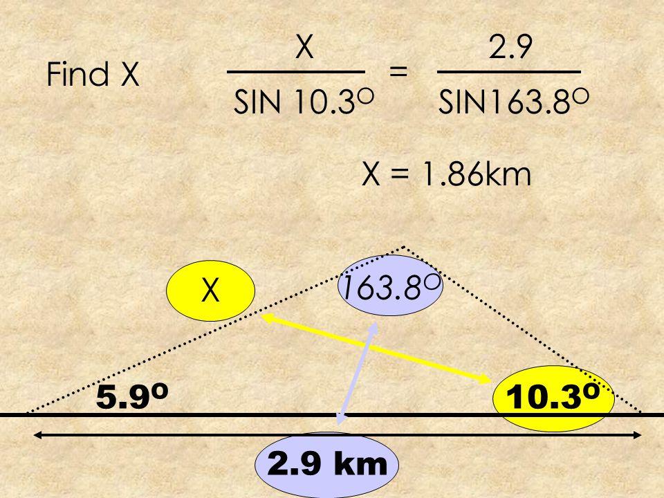 5.9 O 10.3 O 2.9 km Find h 1. Find O O O = 180 O – 5.9 O – 10.3 O = 163.8 O