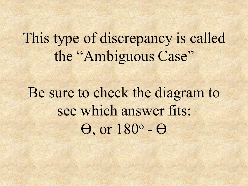 Side 9 can also be drawn as: 11 9 48 o A Could A be 65 o in this case