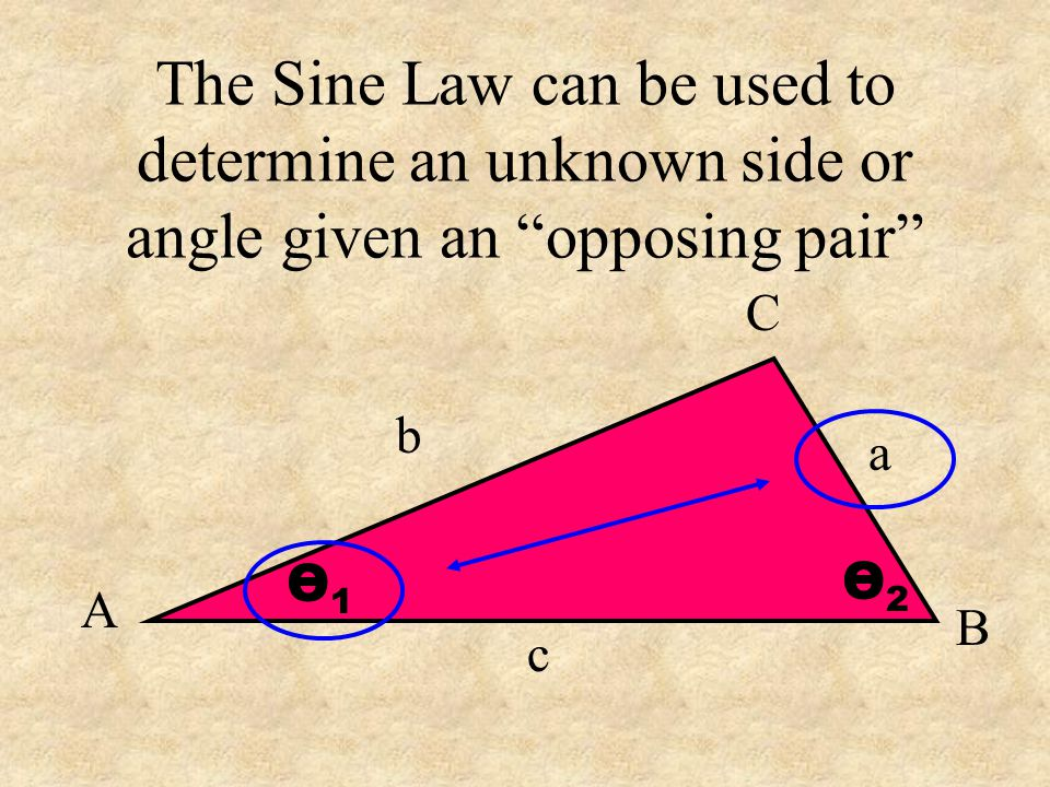 The Sine Law can be used to determine an unknown side or angle given an opposing pair A C B c b a O1O1 O2O2