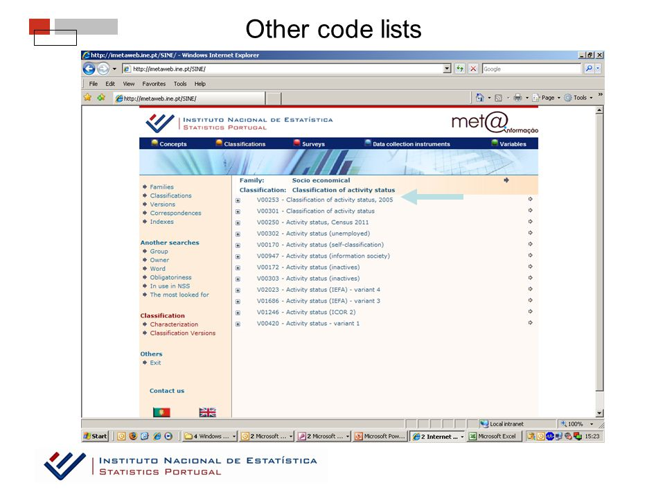 Other code lists