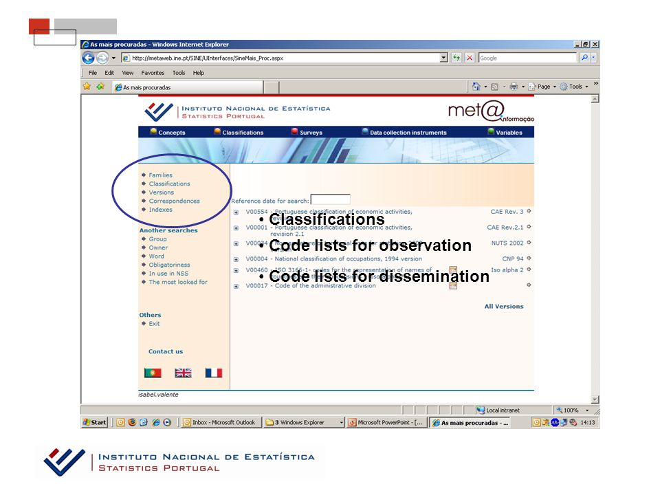 Classifications Code lists for observation Code lists for dissemination