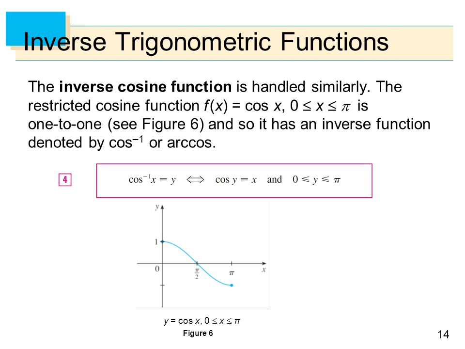14 Inverse Trigonometric Functions The inverse cosine function is handled similarly.
