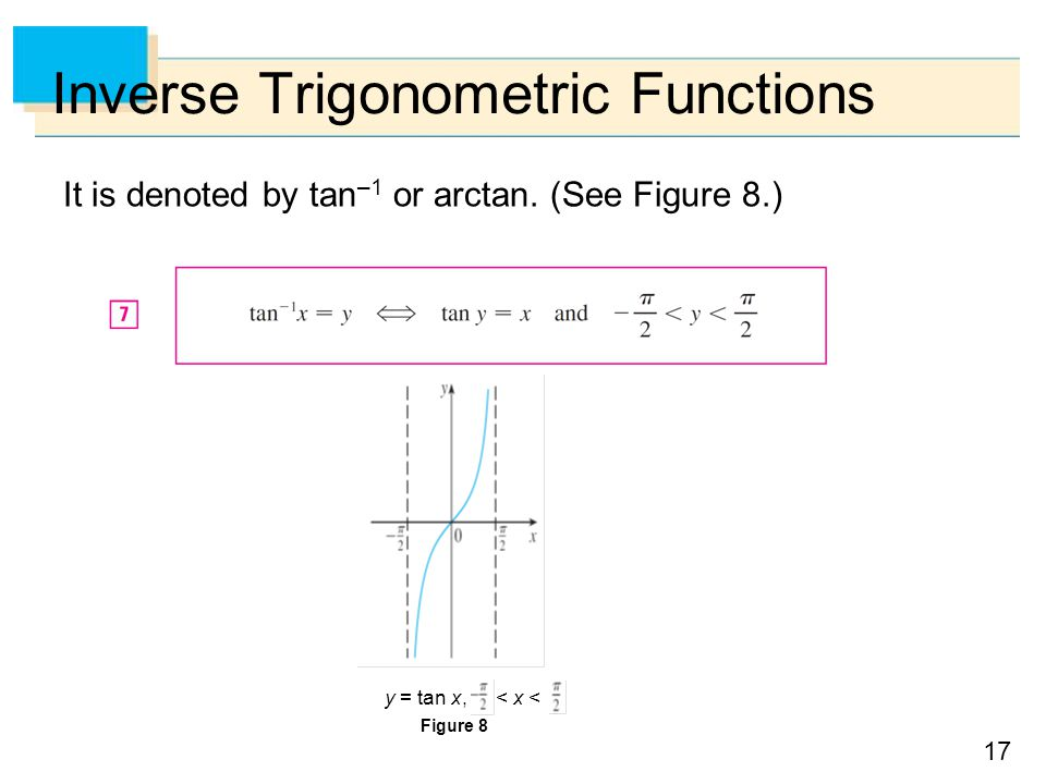 17 Inverse Trigonometric Functions It is denoted by tan –1 or arctan.