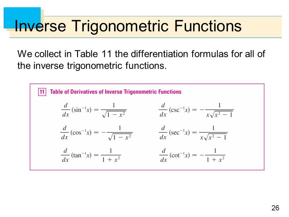26 Inverse Trigonometric Functions We collect in Table 11 the differentiation formulas for all of the inverse trigonometric functions.