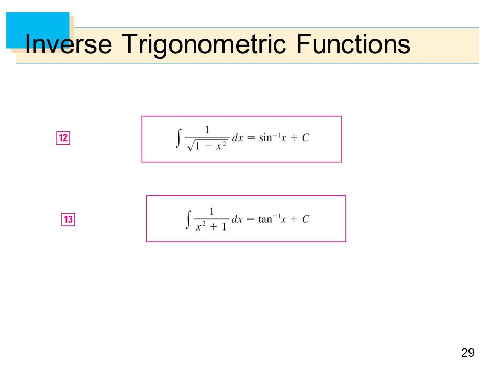 29 Inverse Trigonometric Functions