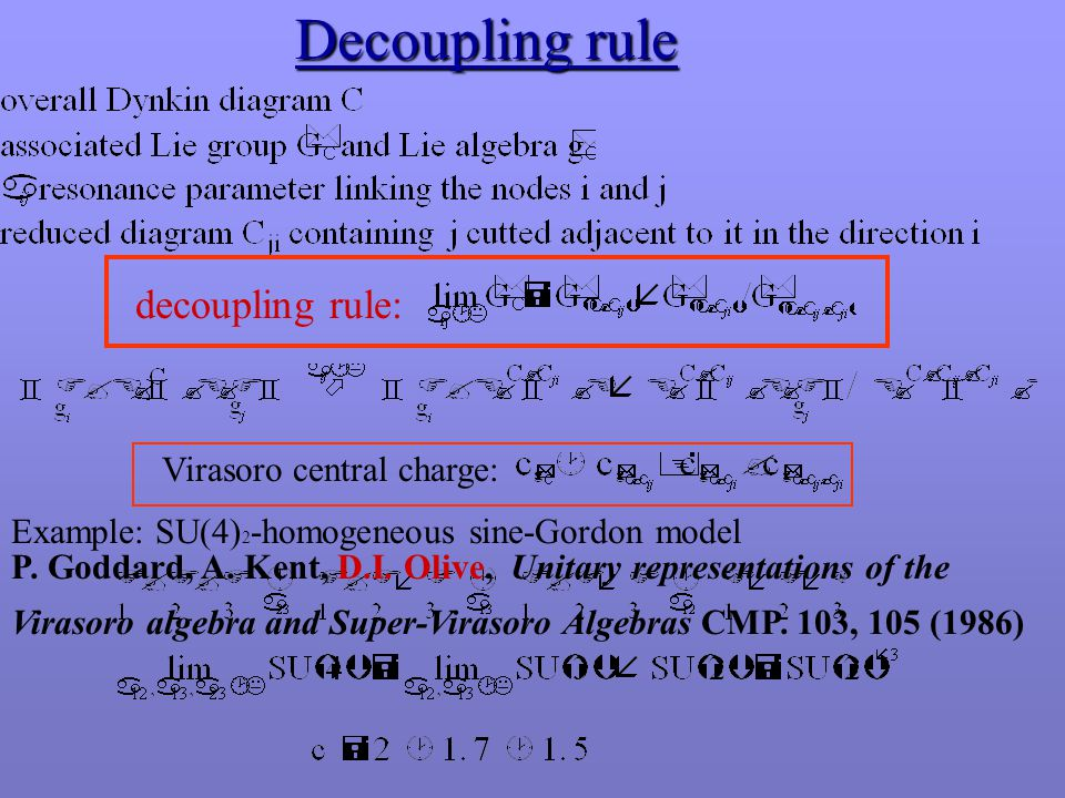 Decoupling rule decoupling rule: Virasoro central charge: Example: SU(4) 2 -homogeneous sine-Gordon model P. Goddard, A. Kent, D.I. Olive, Unitary rep