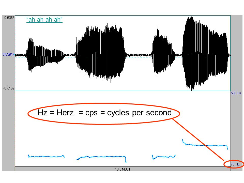 ah ah ah ah Hz = Herz = cps = cycles per second
