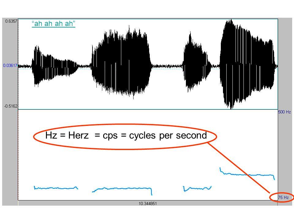 """ah ah ah ah"" Hz = Herz = cps = cycles per second"