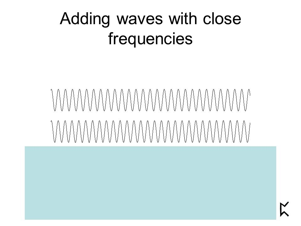 Adding waves with close frequencies