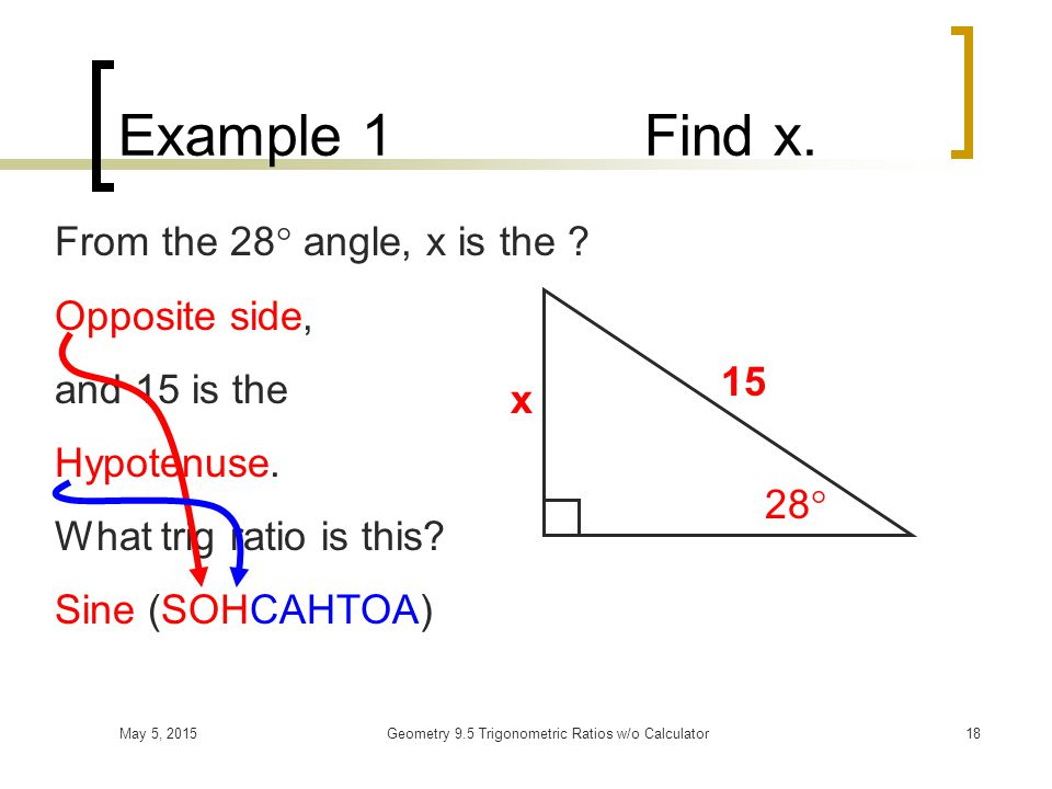 May 5, 2015Geometry 9.5 Trigonometric Ratios w/o Calculator17 Solving Triangles Carefully analyze what given information you have. Decide what you are