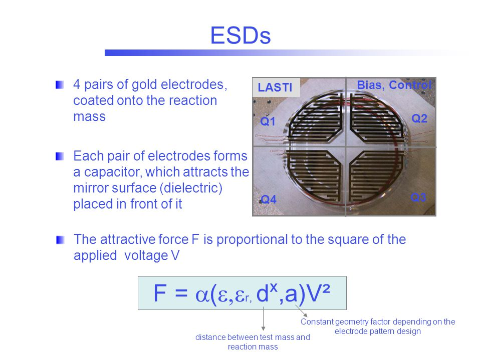 ESDs 4 pairs of gold electrodes, coated onto the reaction mass Each pair of electrodes forms a capacitor, which attracts the mirror surface (dielectri