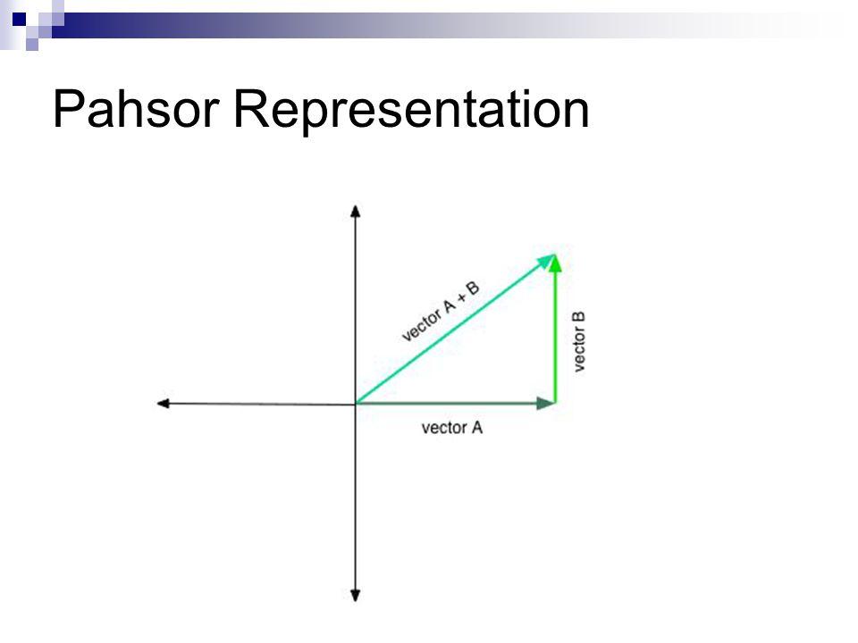 Pahsor Representation