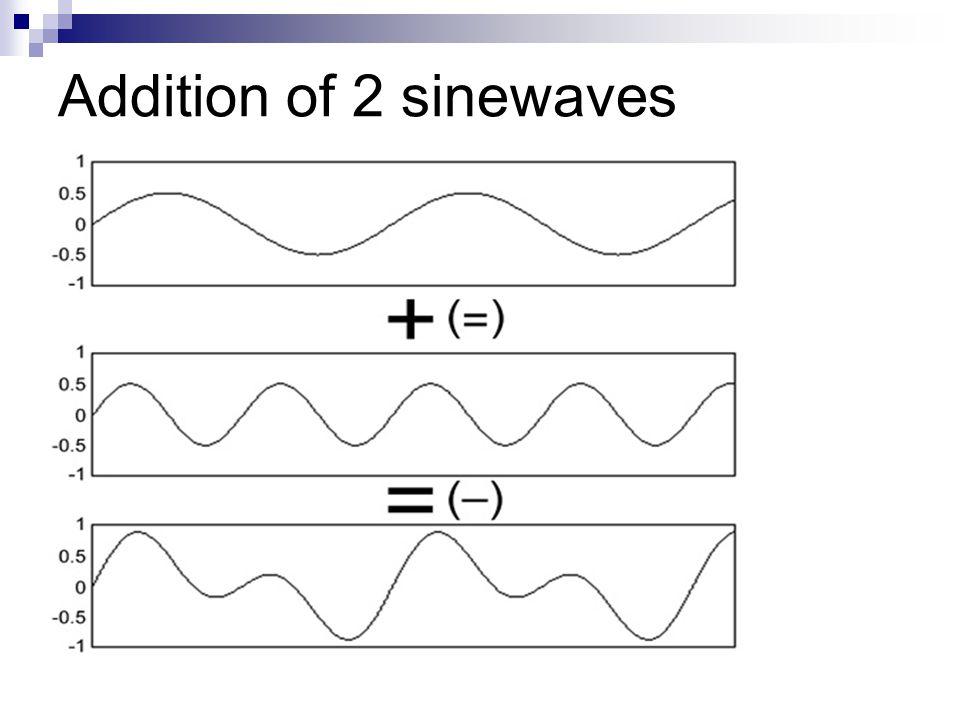 Addition of 2 sinewaves